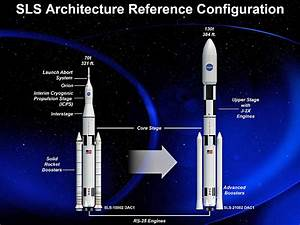NASA's Space Launch System for the Orion spacecraft Passes ...