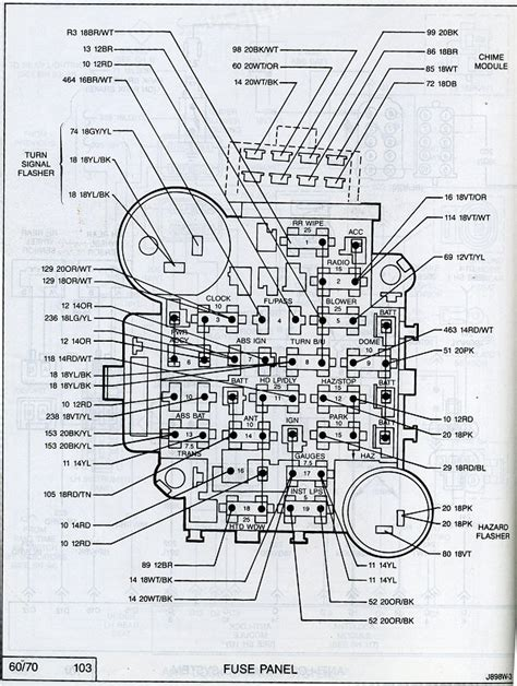 89 Jeep Yj Fuse Block Diagram by Xj Fuse Block In A Mj Mj Tech Modification And Repairs