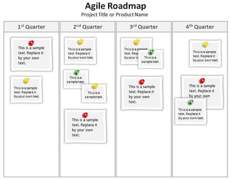 editable agile roadmap powerpoint template