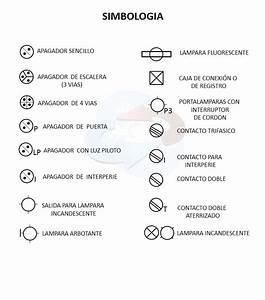 SIMBOLOGIA EN ELECTRICIDAD ~ ELECTRICIDAD RESIDENCIAL Y ELECTRONICA