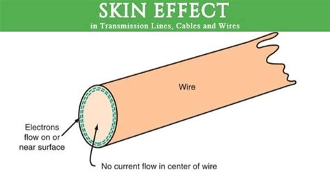 skin effect  wires cables  transmission lines studyelectrical  electrical