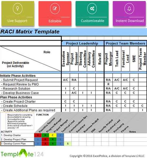 raci chart excel comfortable project raci template ideas resume ideas