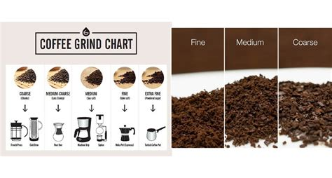 One tablespoon of coffee grounds is between 5 to 7 grams. 10 Simple Mistakes When Brewing Coffee