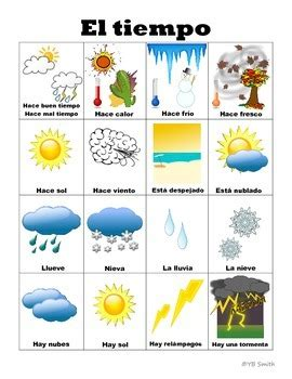 Spanish Weather And Calendar Vocabulary Picture Notes Set Tpt