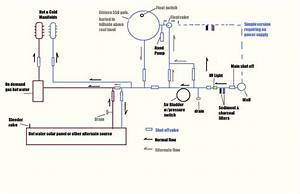 Smart Placement Home Plumbing Diagram Ideas