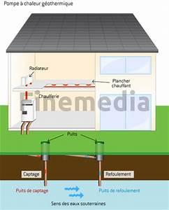 Pompe à Chaleur Plancher Chauffant Prix : plancher chauffant pompe a chaleur tout sur le plancher ~ Premium-room.com Idées de Décoration
