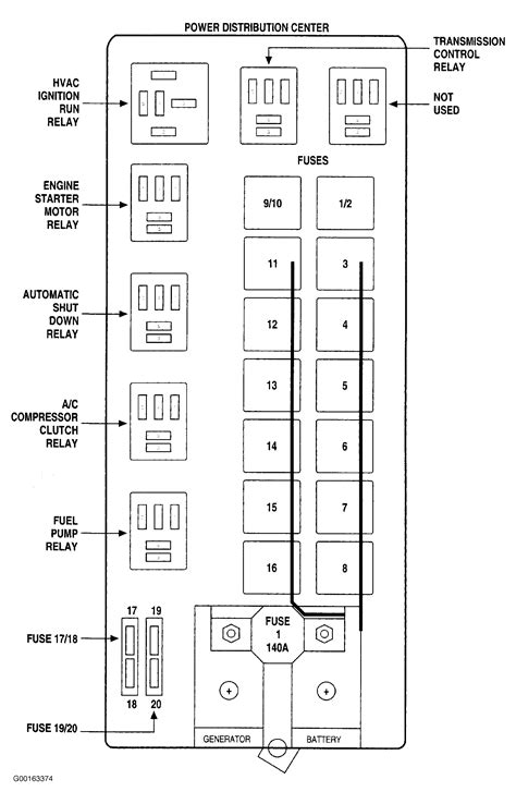 2010 dodge ram 1500 fuse box diagram 2010 image similiar dodge ram van 1500 fuse keywords on 2010 dodge ram 1500 fuse box diagram
