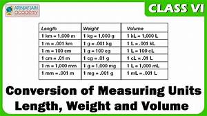 Conversion Of Measuring Units - Length