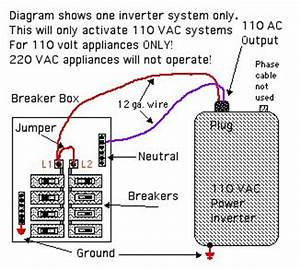 connecting 12v prosine 20 to breaker box sub panel With wiring a breaker box diagram