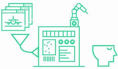 Revenue Learning Machine Data Engine Marketing Team