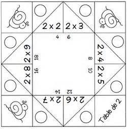 jeux les tables de multiplication de 2 224 9 table de multiplication multiplication et les tables