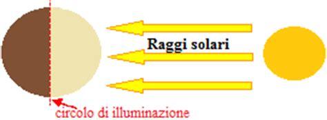 Circolo Di Illuminazione by La Durata D 236 E Della Notte