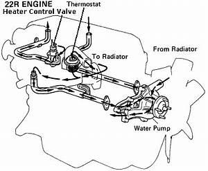 No Heat After Engine Swap
