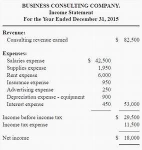 Income statement - explanation, format, example ...