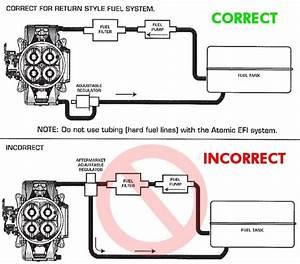 Inconsistent Fuel Pressure  U0026 Radium Pulse Damper