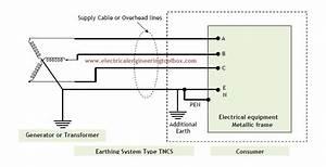 Tnc Earthing System Pdf
