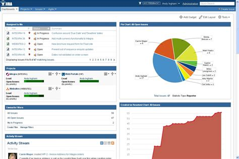 jira template info on software testing jira project tracking tool in an agile environment