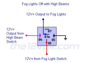 Relay Wiring Diagram Light Today Schematic