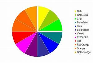 Aus Welchen Farben Mischt Man Lila : farben richtig kombiniert ~ Orissabook.com Haus und Dekorationen
