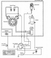 gallery briggs and stratton riding mower wiring diagram galerry briggs and stratton riding mower wiring diagram