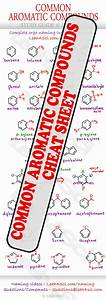 Aromatic Compounds Study Guide Cheat Sheet