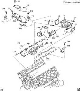 throttle position sensor dodge ram 1500 duramax coolant filter location get free image about wiring diagram