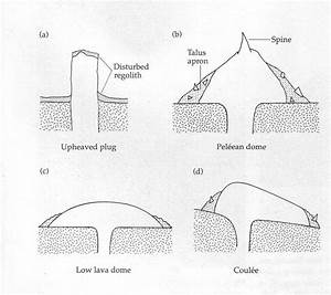 Types of Lava Domes | Volcano World | Oregon State University