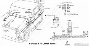 Jayco Starcraft Wiring Diagram