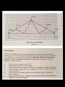Solved  Space Diagram Scale 1 50 Instructions  Find The Ma