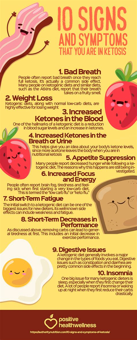 signs  symptoms     ketosis infographic