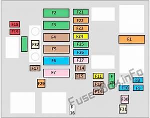 Fuse Box Diagram Citro U00ebn C4 Cactus  2014