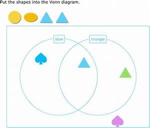 Block Diagram Year 1