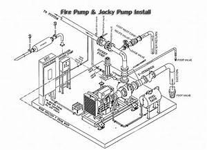 Engineer  Fire Pump Design Calculate   U0e01 U0e32 U0e23 U0e04 U0e33 U0e19 U0e27 U0e13 U0e41 U0e25 U0e30 U0e01 U0e32 U0e23 U0e2d U0e2d U0e01 U0e41 U0e1a U0e1a U0e2b U0e32 U0e02 U0e19 U0e32 U0e14  U0e44 U0e1f U0e23 U0e4c U0e1b U0e31 U0e49 U0e21