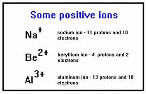 Forming ionic compounds | CheMystery