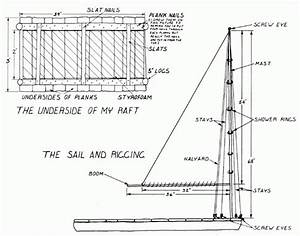 How To Build A Raft - Do It Yourself