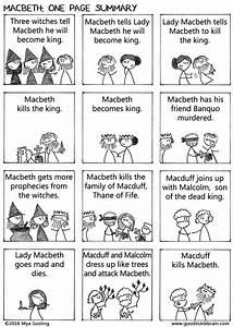 Macbeth: One Pa... Macbeth Summary