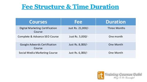 digital marketing course fees want to learn digital marketing course in 2016