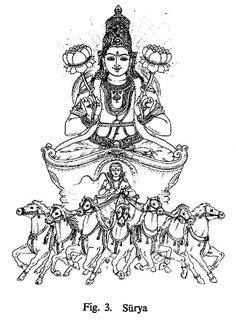 Pin by Debbie Redfern on Hindu Gods Coloring Book in 2019