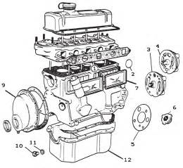 similiar simple vehicle engines keywords engine engine repair engine diagram car on simple car engine diagram