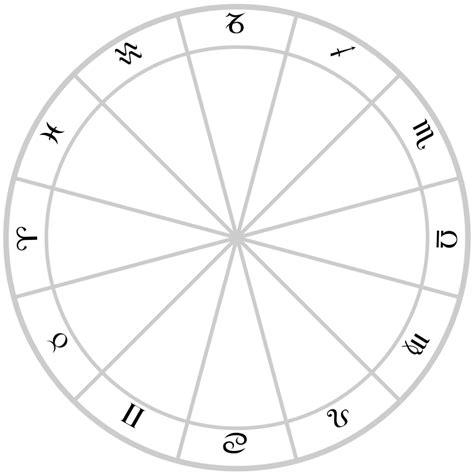 filezodiac wheelsvg wikimedia commons