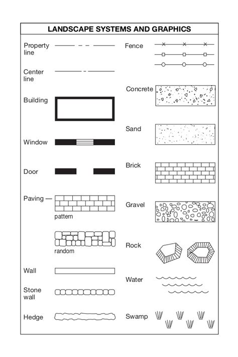 how to read landscape plans plan symbols 20 638 jpg 638 215 959 architecture pinterest stone walls fences and concrete