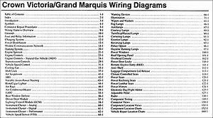 2004 Crown Victoria  U0026 Grand Marquis Original Wiring Diagram Manual