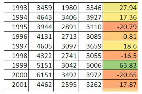 Download sensex historical data :: abdiafordoo