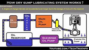 Car Engine Dry Sump Diagram