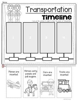 past to the present transportation timeline for