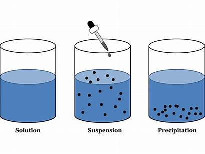 Mixture Clipart Solution Chemistry Homogeneous Precipitation Suspension