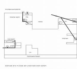 Under Slab Plumbing Diagrams