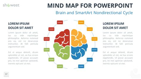 mind map templates  powerpoint