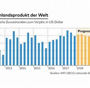 Unsicherheit Berechnen : rezession nowcast index offenbart deutschlands pl tzliche schw che welt ~ Themetempest.com Abrechnung