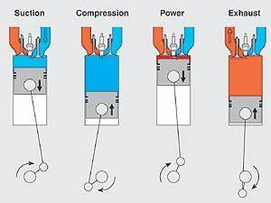 Turbo Jet Engine Principle, Turbo, Free Engine Image For ...